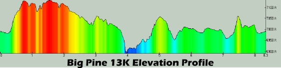 Big Pine 13K Profile Final