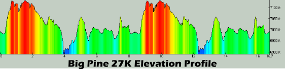 Big Pine 27K Profile Final