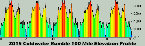 CR100MProfile2015 Final