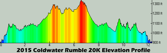 CR20KProfile2015 Final