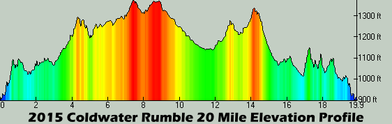 CR20MProfile2015 Final