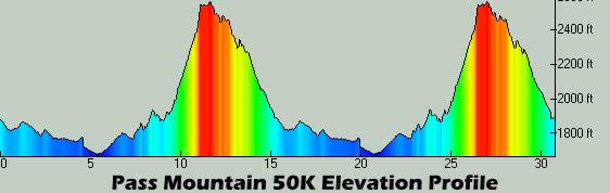 Pass Mountain 50K Profile